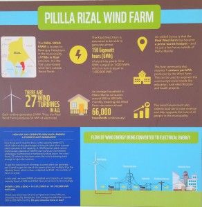 Pililla Windmill Farm
